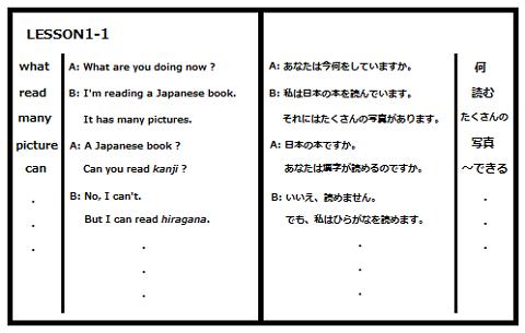 ノート まとめ 英語